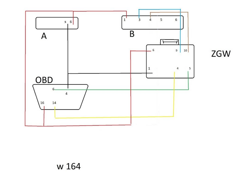 How-to-connect-CGDI-MB-to-w164-EIS-on-bench